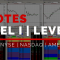 Day Trading Stock Quotes (Data) – Level I and Level II